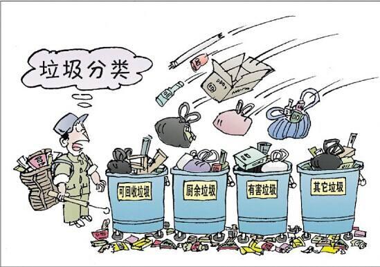 严格执行垃圾分类