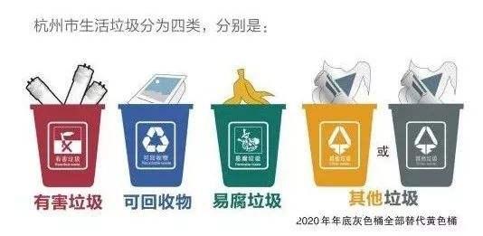 杭州垃圾分类垃圾桶颜色标识