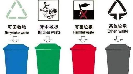 成都垃圾分类宣传图