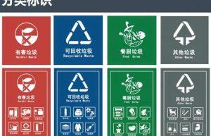 济南垃圾分类标识