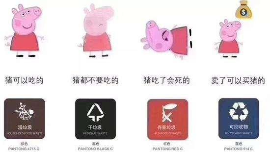 """上海垃圾分类的梗,""""猪都不吃的垃圾"""""""