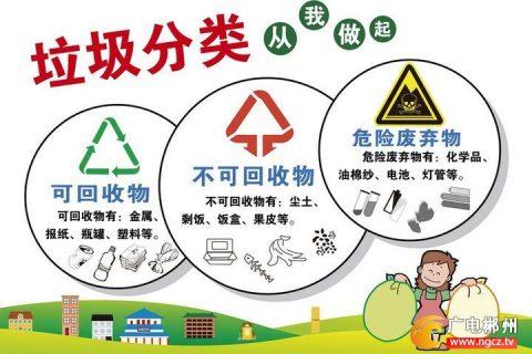 垃圾分类的管理办法是什么?