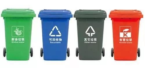 北京进行垃圾分类
