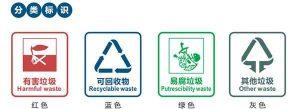 北京垃圾分类的分类设备