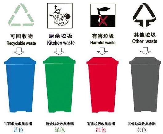 北京生活垃圾收费偏低 建议将垃圾强制分类入法