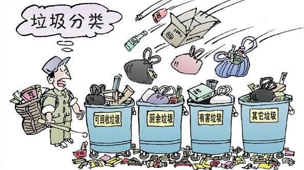 杭州垃圾分类现状,杭州公共场所垃圾分类情况突击检查情况