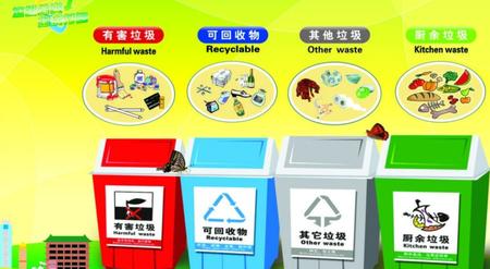 南宁垃圾分类的管理办法是什么?