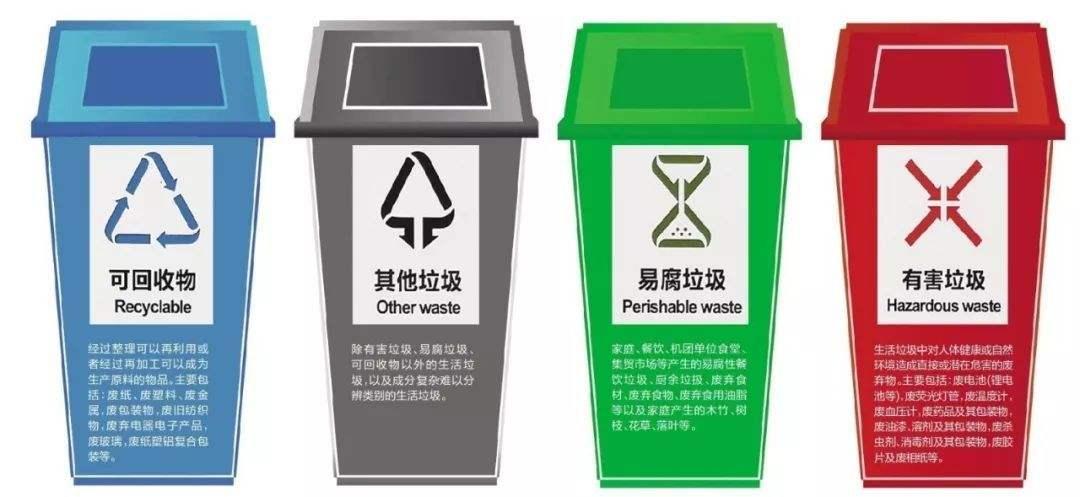 南宁垃圾分类的优势