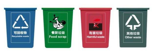 北京什么时候开始垃圾分类?
