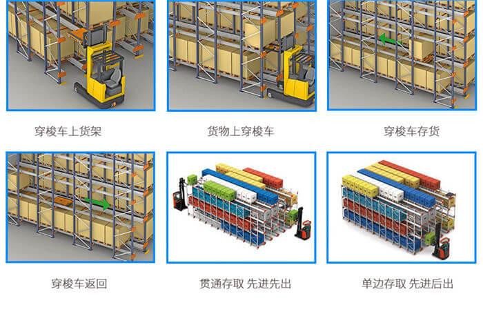 穿梭式货架,仓库穿梭式货架生产厂家