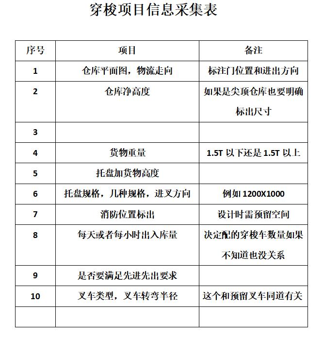 穿梭式货架项目信息采集表