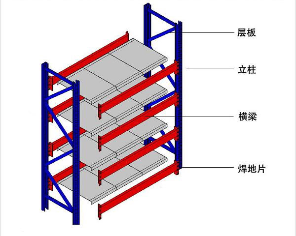 轻型货架结构拆解图