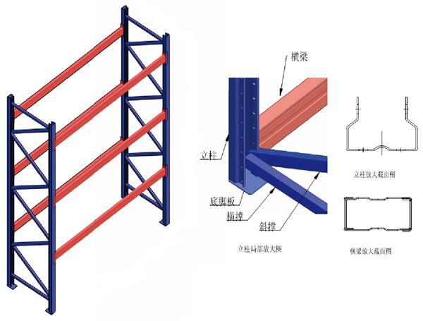 重型货架立柱尺寸