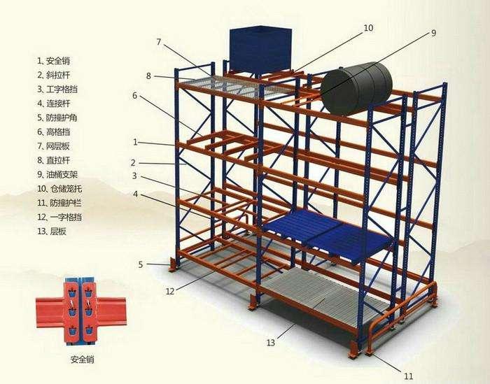 重型货架结构组成